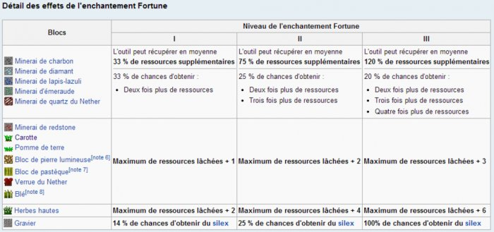 1391461736_enchant_outils_d_tail_fortune.jpg